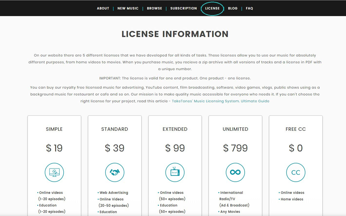 License Page