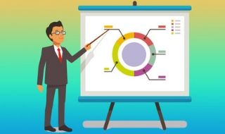 How to Create an Explainer Video